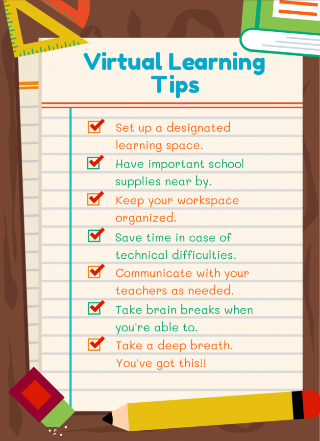 Virtual+Learning+Tips