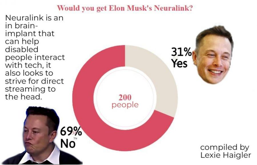 People%27s+opinions+on+Elon+Musk%27s+Neuralink